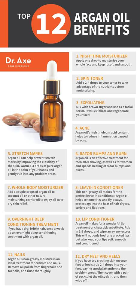 arganoil benefits